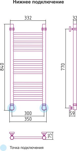 Схема подключения usb к автомагнитоле